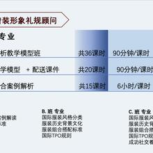 蘇州市場合著裝禮儀培訓價格圖片