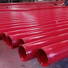 涂塑钢管专业涂塑钢管生产厂优游注册平台图片