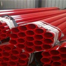 四川成都H-SP涂塑钢管厂家四川消防环氧树脂复合钢管品牌厂家价格图片