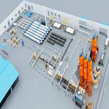 东莞小型加气砖设备加气板材生产线价格图片