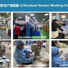 上海隔离防护面罩々生产图片