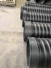 玉溪HDPE钢带波纹管批发价图片