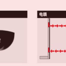 盐城自动感应门供应商图片