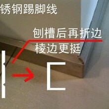 不銹鋼鏡面踢腳線定制家裝用不銹鋼踢腳線加工圖片