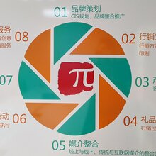 湖南圓周率行銷禮品定制圖片