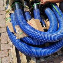 正规实体厂家供应复合胶管海洋输油软管胶管定制定做图片