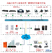 ETC車道應急廣播與通信系統