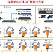 深圳华天成隧道紧急电话及广播紧急救援专用通信系统图