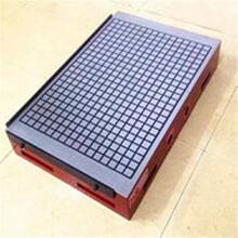 柳州电永磁吸盘厂家图片