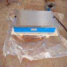 泰州机床电磁吸盘厂家报价图片