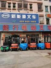 石排電動叉車價格圖片