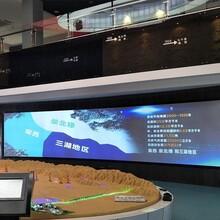 镇江大屏幕投影图片
