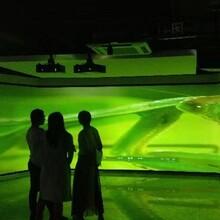 潍坊展馆投影系统图片