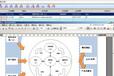 綿陽倉庫ERP管理系統多少錢