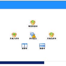 無錫專業電子ERP管理系統操作簡單圖片