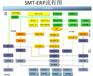 汕頭專業電子ERP管理系統操作簡單