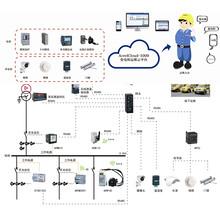 安科瑞变电所运维用能报表云平台AcrelCloud1000实时远程监控方案图片