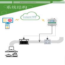 安科瑞AcrelCloud-3500餐饮业企业食堂油烟数据采集在线监测系统图片