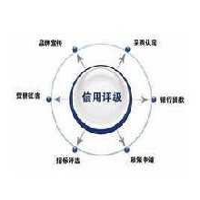 全國職業信用評價網BIM運維工程師培訓合作圖片