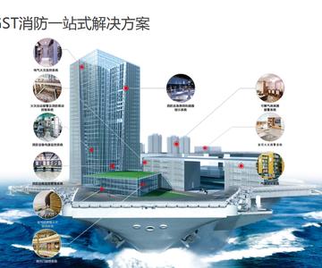 海灣安全技術有限公司黑龍江辦事處
