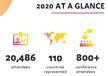 2021年中東迪拜能源展