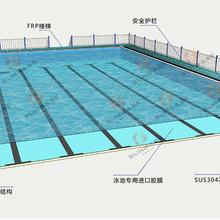 拼装式泳池的主要结构特点图片