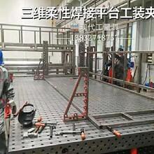 HT300多孔三維組合柔性焊接平臺驗校規程圖片