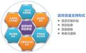 六安霍邱县认定市级企业技术中心条件和申报流程