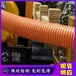 四川省瀘州市柴油機驅動排澇泵化工用
