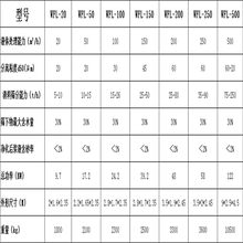 惠州城建盾构污水分离机厂家直销图片