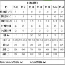 忻州城建盾構污水脫水器廠家直銷圖片