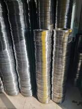國標法蘭碳鋼法蘭平焊法蘭盤對焊法蘭盤圖片