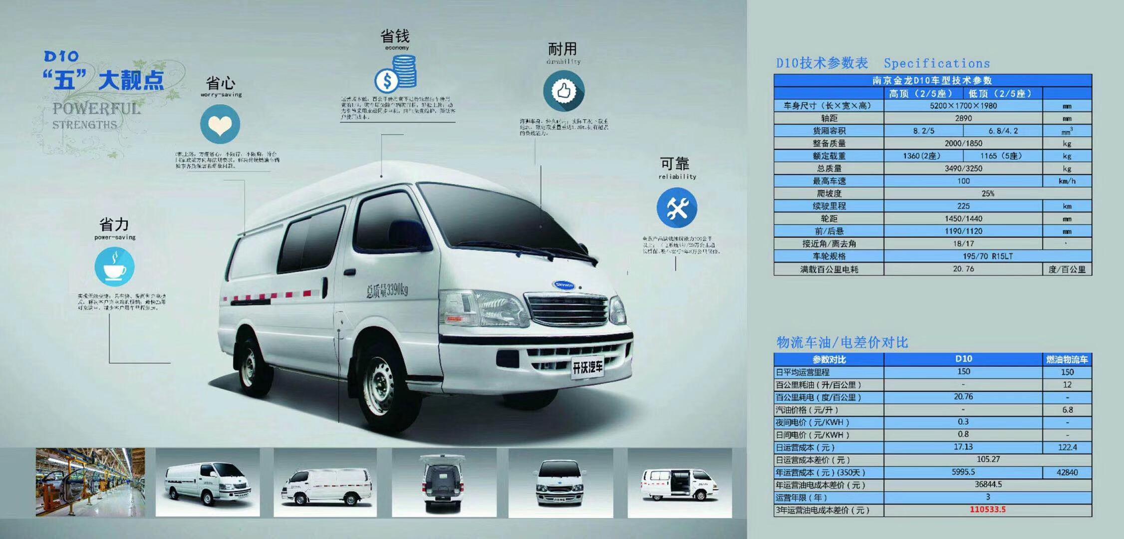 南京金龙开沃D10低顶/高顶新能源面包车货车