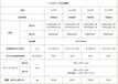 大金空調壁掛式E-MAX5系列(廣西區)