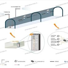 城市隧道、高速公路隧道无线通信系统解决方案图片