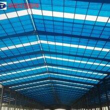 鋼結構廠房屋頂840采光板900采光板墻板圖片