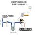 遼寧丹東可燃氣體報警器一氧化碳報警器工廠直銷