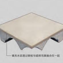 麗水陶瓷防靜電地板廠家直銷圖片