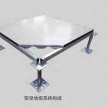 郑东森游戏主管陶瓷防静电地板生产厂东森游戏主管图片
