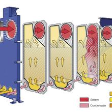 天津可拆板式换热器生产厂家图片
