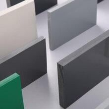 東莞PVC塑料板廠家批發
