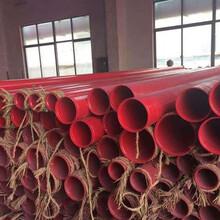 鸡西天然气用防腐钢管厂家价格报道图片