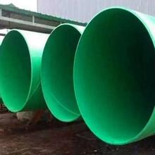 成都DN电缆穿线涂塑钢管生产厂家电话推荐图片