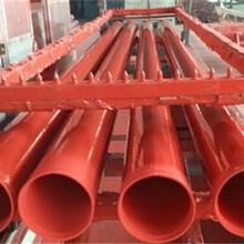 商丘DN电力穿线钢管多少钱一米图片
