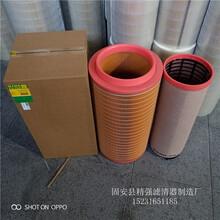 制造空氣濾芯C20325-5總代直銷圖片