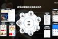 微盟智慧零售助你玩轉行業新零售,小程序管理人貨場