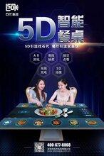 5D智能餐桌