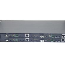 小鱼视频HDMI视频光端机,HDMI光纤收发器,HDMI光纤延长器图片