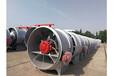 安信風機,山西晉中通風機制造商