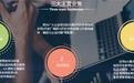 海南時代光華阿米巴經營管理模式可幫企業解決的問題